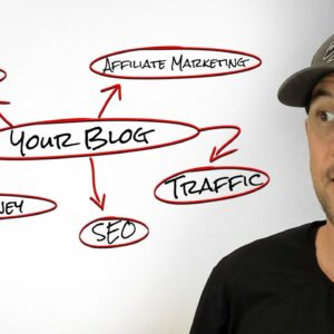 Anatomy of a Blog Based Business by Miles Beckler
